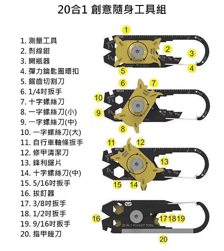 20合1 創意輪盤多功能 隨身工具組,野營防滑工具刀,剪刀,螺絲起子,開罐器