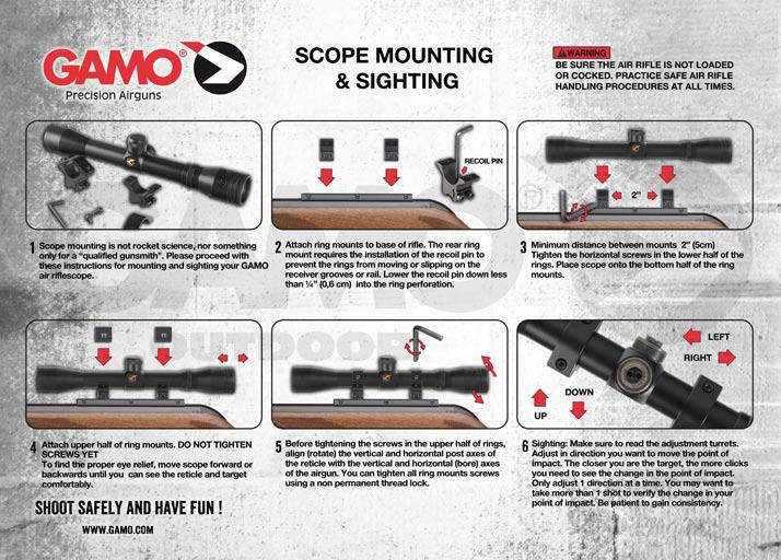 真品 總代理公司貨 GAMO 3-9X32 WR,3-9倍狙擊鏡 抗震(中折槍可用)