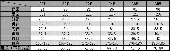 30腰 暗夜多地MCBK ~EmersonGear 愛默生 2017升級版 G3 戰術長褲 迷彩褲(含護膝)