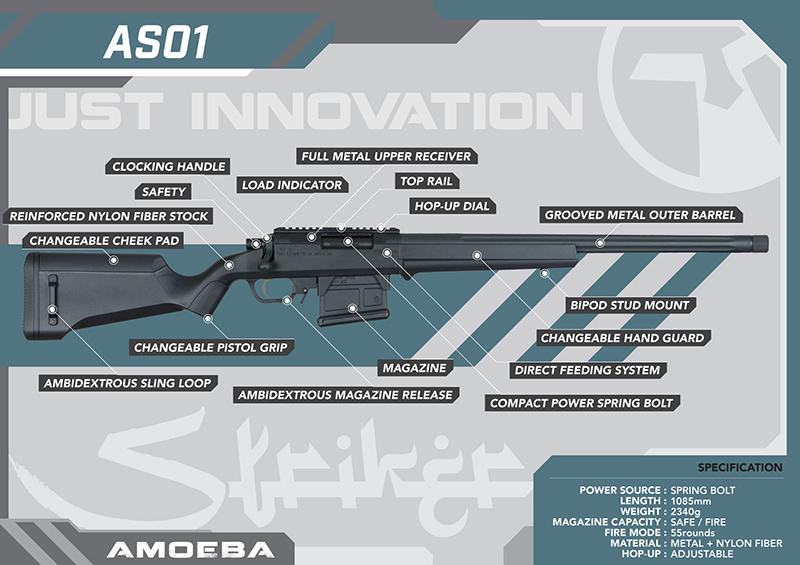 黑色 ARES AMOEBA AS01 狙擊槍 手拉空氣槍 ESD M160 UP 初速強化升級版