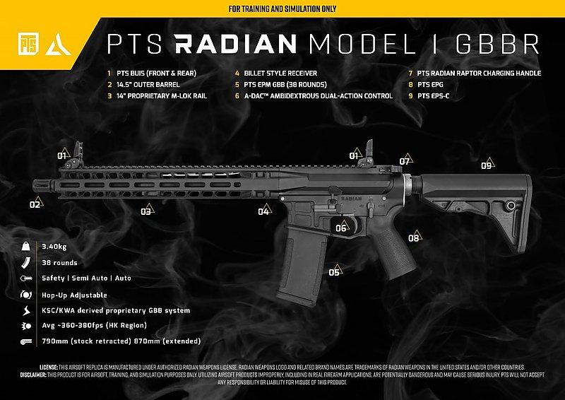 現金價請私訊  KWA/KSC PTS Radian Model1 GBBR 瓦斯步槍